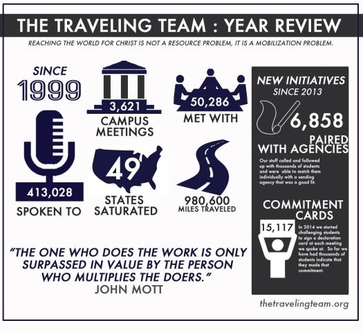 TTT summary graphic 2017-